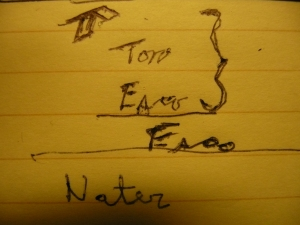 Bo's Note 12/3/12